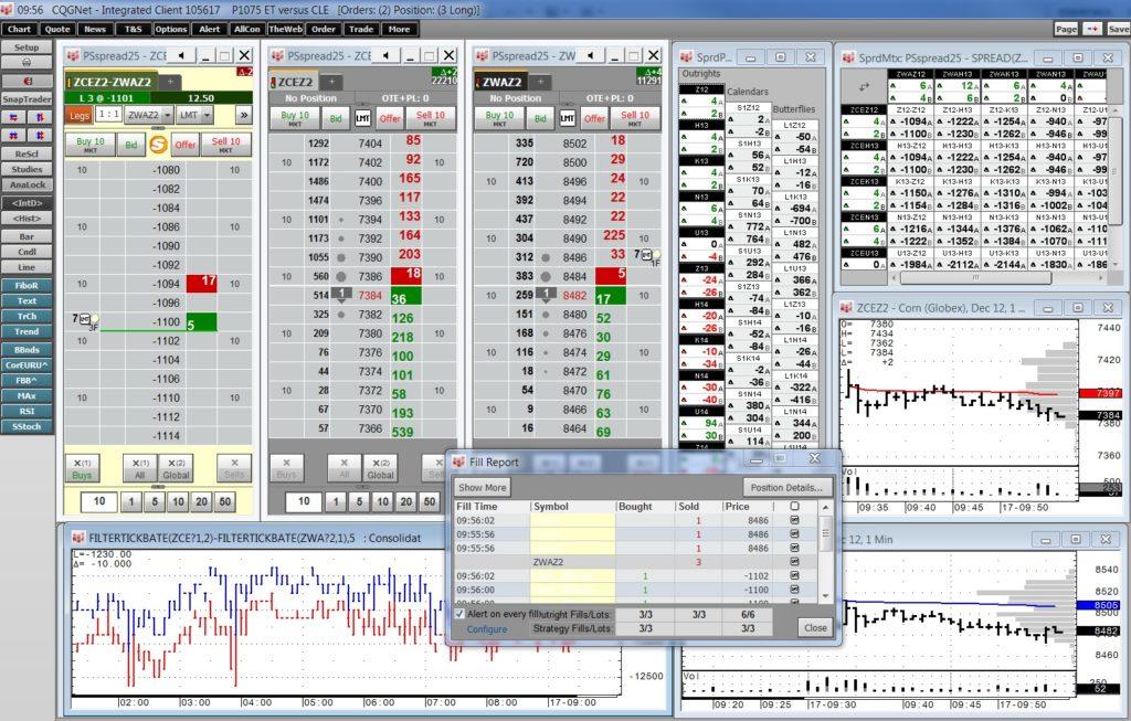 Cqg options trading