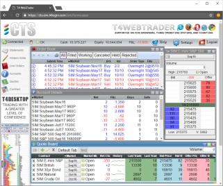CTS T4 WebTrader