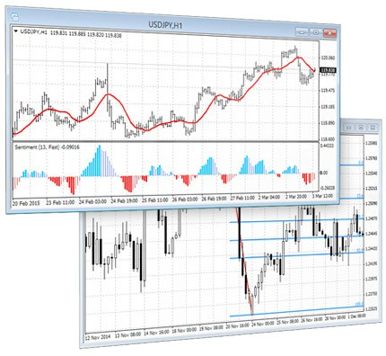 MetaTrader 4 Market_Analysis