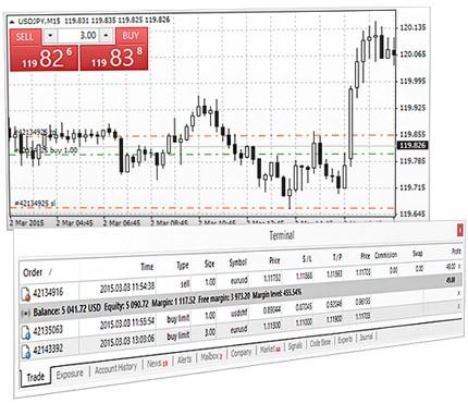 Trading_platform_MetaTrader4_