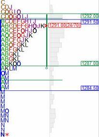 market_profile1