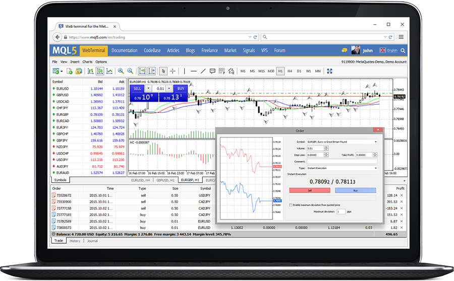 Web Trading with MetaTrader