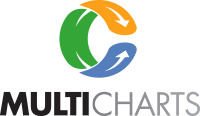 multicharts_logo