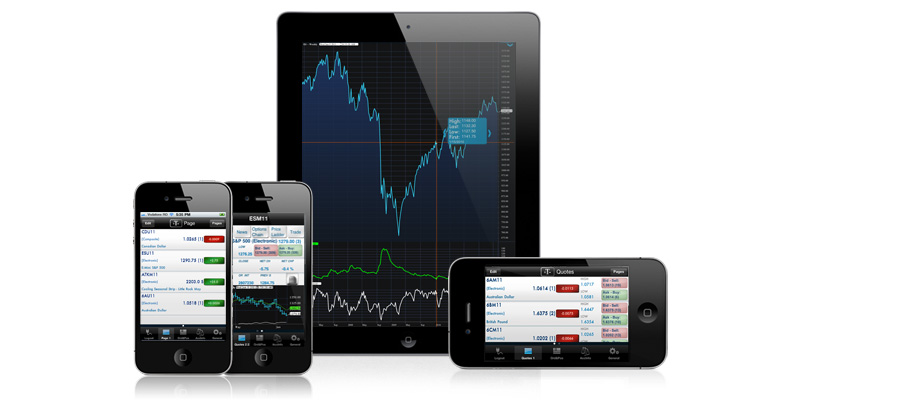 Quick Screen Trading - Sweet Futures